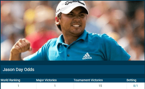 Betting For British Open Golf