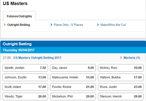 Betting On The Skybet Masters