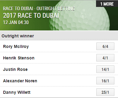 Latest Golf Odds On Ladbrokes