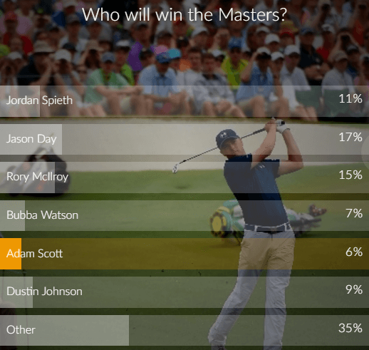 Masters Golf Tips