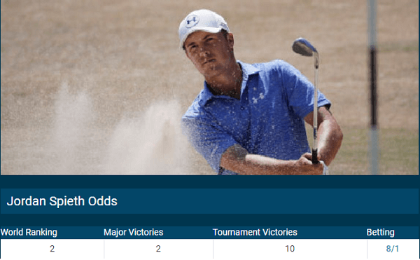 Odds For British Open Golf