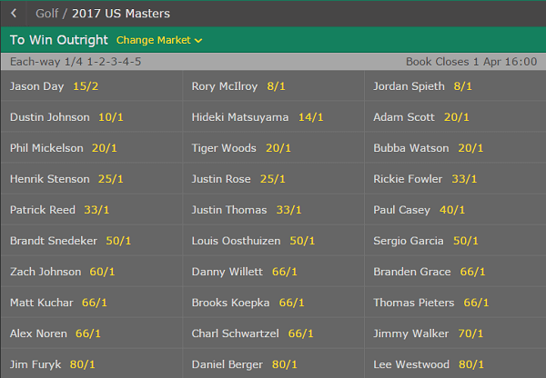 odds for the Master's