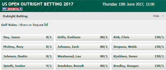 Odds For The US Open Golf