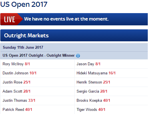 Odds On The US Open Golf