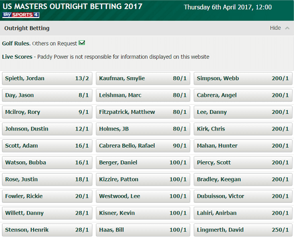 Paddy power betting golf contrarian horse betting