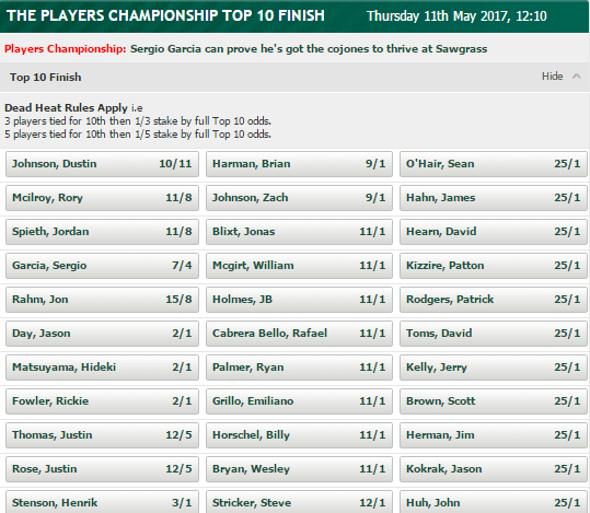 Paddy Power Golf Betting Odds