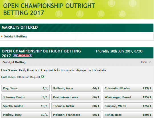 PaddyPower Golf Betting Odds