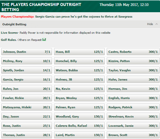 PaddyPower Golf Odds