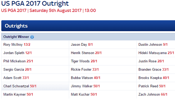 SkyBet Golf US
