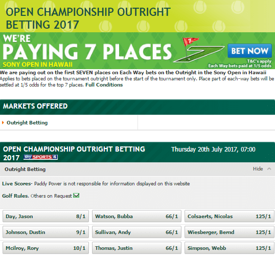 The Open Golf Betting Odds