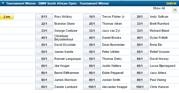 WilliamHill Golf Betting Odds
