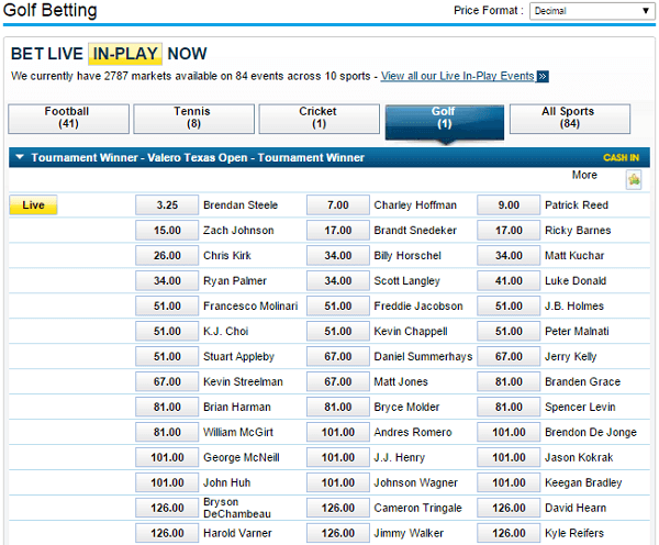 William Hill Odds